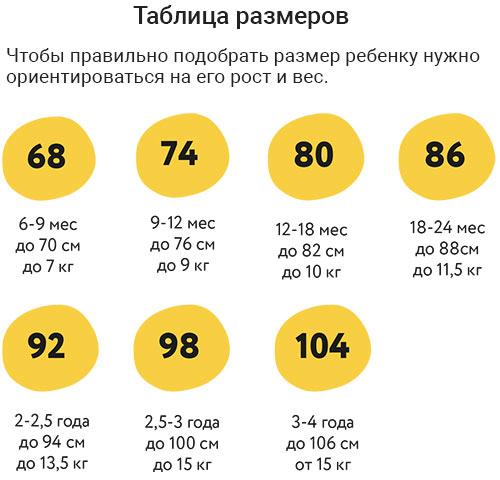 таблица детских размеров Bambinizon